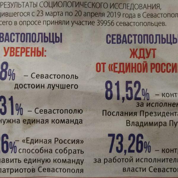 ForPost Политика - Севастопольцы недовольны и хотят ещё: «Единая Россия» опубликовала любопытный соцопрос