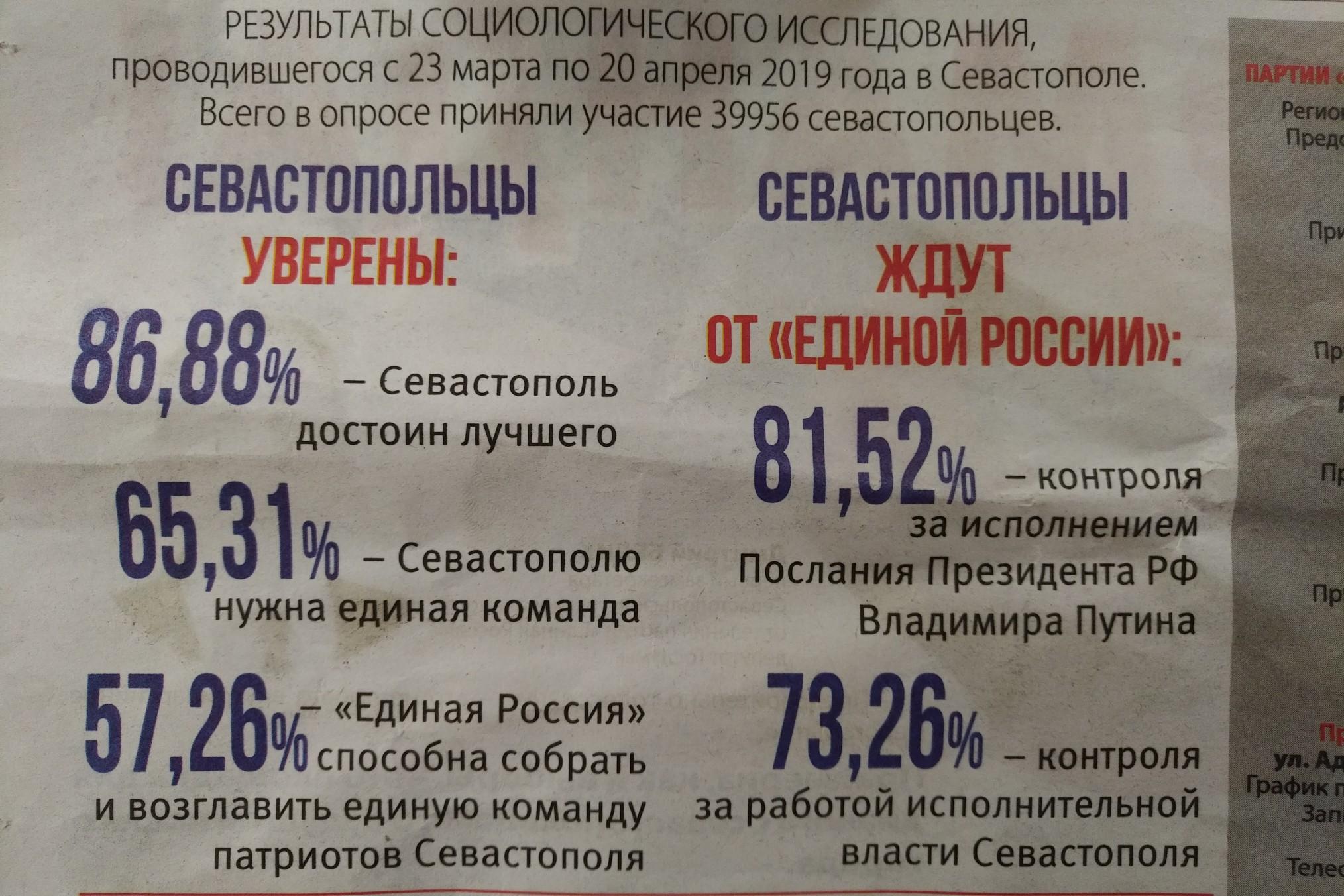 Севастопольцы недовольны и хотят ещё: «Единая Россия» опубликовала любопытный соцопрос